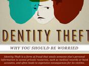 d'identité infographie