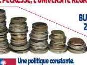 Universités Budgets berne