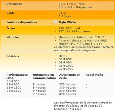 Sony Ericsson W580i Fiche