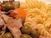 recette Olive Râble Lapin Olives Vertes