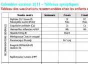 NOUVEAU CALENDRIER VACCINAL Haro rougeole InVS- mars 2011 10-11