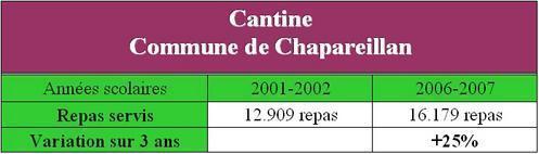 Tableaux-cantine-JPG-copie-1.jpg