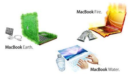 MacBook Elements