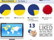 Créez votre infographie personnalisée Facebook