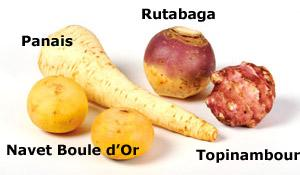 Légumes anciens et oubliés.