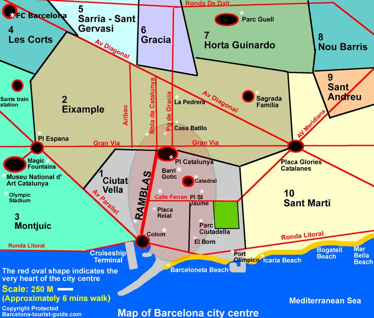 Guide des SOLDES en ESPAGNE et a BARCELONE