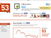 Klout score analyse l'influence