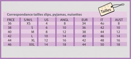 Guide : correspondance des tailles hommes, femmes, enfants