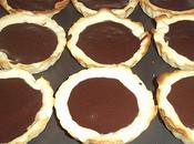 Tarte chocolat express !!!!