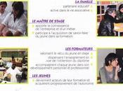 Goven Rennes Nouveau SAPAT Services Personnes Formation alternance