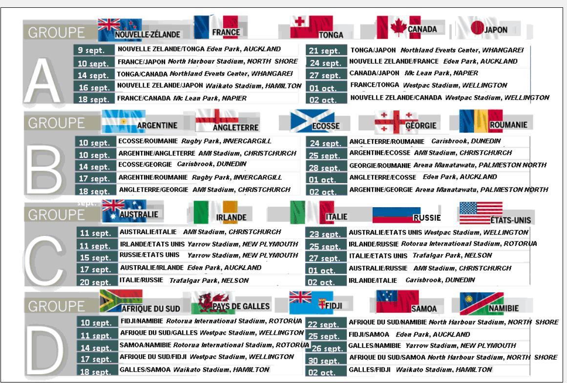 En route vers la cdm de rugby 2011 voir - Poules de la coupe du monde de rugby 2015 ...
