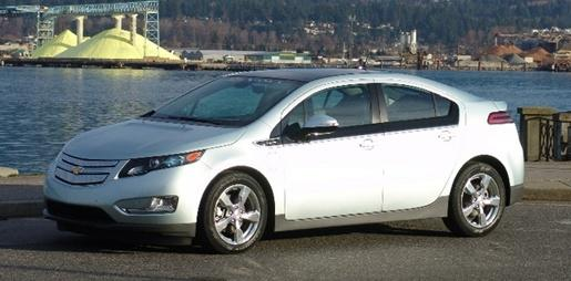 Etude : quel est le profil de l'acheteur de Chevrolet Volt ?