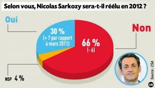 article_Sarkozy.jpg
