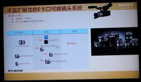 sony roadmap 600x352 4 objectifs Sony Alpha NEX pour cette année ?