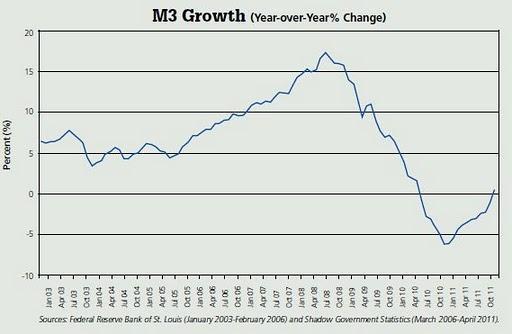 Le mythe des plans de relance