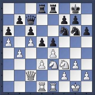 La position finale entre Wesley So et Fabiano Caruana