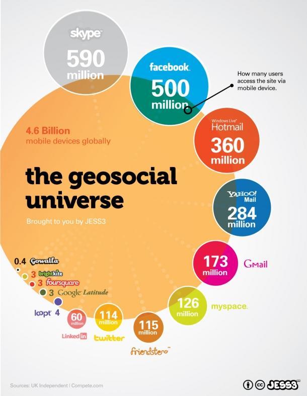la geolocalisation
