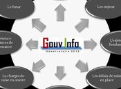 GouvInfo, premier observatoire gouvernance l'information