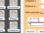 Construction Vérifiez dimensionnez nombreux éléments architecturaux