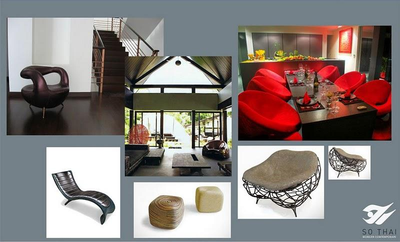 mobilier de la maison en espagnol. Black Bedroom Furniture Sets. Home Design Ideas