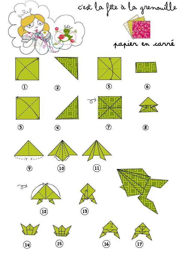 Origami grenouille d couvrir - Faire grenouille en papier ...