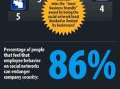 Sécurité privée réseaux sociaux