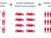 Parking Spot Sang contre
