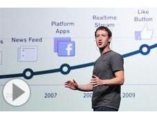 Facebook s'introduit bourse Avril 2012