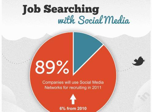 Le bon chiffre - Page 4 89-entreprises-utilisent-medias-sociaux-recru-L-ecxk8I