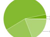 comptabilité terminaux Android