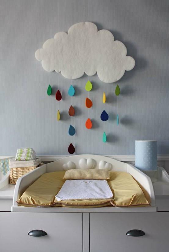 Deco chambre enfant paperblog for Pinterest deco chambre