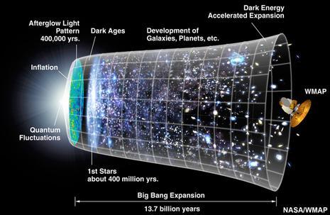 http://media.paperblog.fr/i/53/531398/fossiles-big-bang-L-1.jpeg