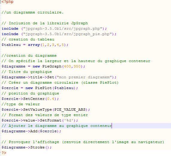 cr u00e9ation d u2019un diagramme circulaire en php gr u00e2ce  u00e0 la librairie jpgraph