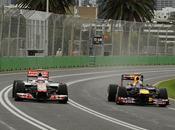 Button plus rapide premiers libres Melbourne