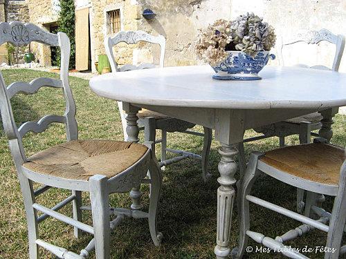 Cuisine non relookage de vieux meubles voir Amenager cuisine vieux meubles