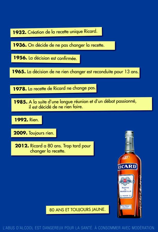 La recette du Ricard n'a pas changé en 80 ans d'existence