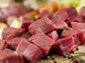 Marinade bœuf sauce soja
