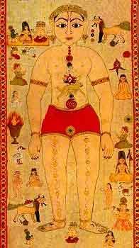 Médecine tibétaine, les trois humeurs
