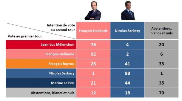 http://media.paperblog.fr/i/554/5540944/vote-L-PQhh0X.jpeg