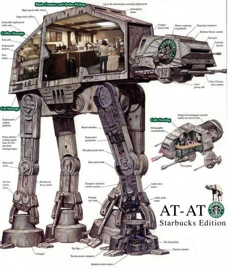 starbucks at at 456x540 Starbucks : une gaffe sur twitter provoque lire... des irlandais