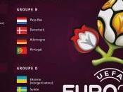 L'Euro 2012 Ukraine