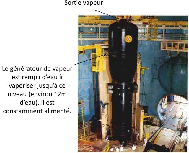Nucl aire comment a marche voir - Generateur de vapeur ...