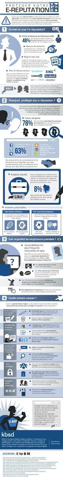 Protéger votre #e-Réputation (Infographie)