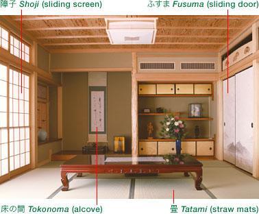 Washitsu, la pièce japonaise traditionnelle