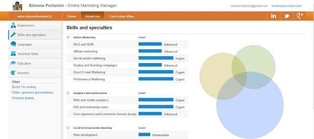 cv interactif d u0026 39 un jeune marketeur italien