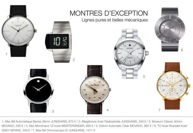 Les 9 tendances montres de 2012 selon Timefy