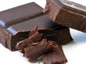 chocolat pour protéger soleil?