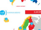 Google Analytics dans monde