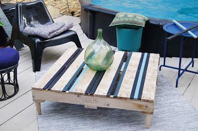 table basse r cup voir. Black Bedroom Furniture Sets. Home Design Ideas