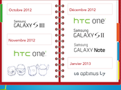 prochaines mises jour Android chez Bouygues Telecom